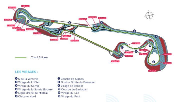 Le tracé du circuit Paul Ricard dans sa configuration GP de France de Formule 1 2018